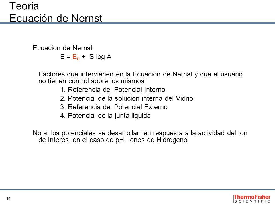 10 Teoria Ecuación de Nernst Ecuacion de Nernst E = E 0 + S log A Factores que intervienen en la Ecuacion de Nernst y que el usuario no tienen control