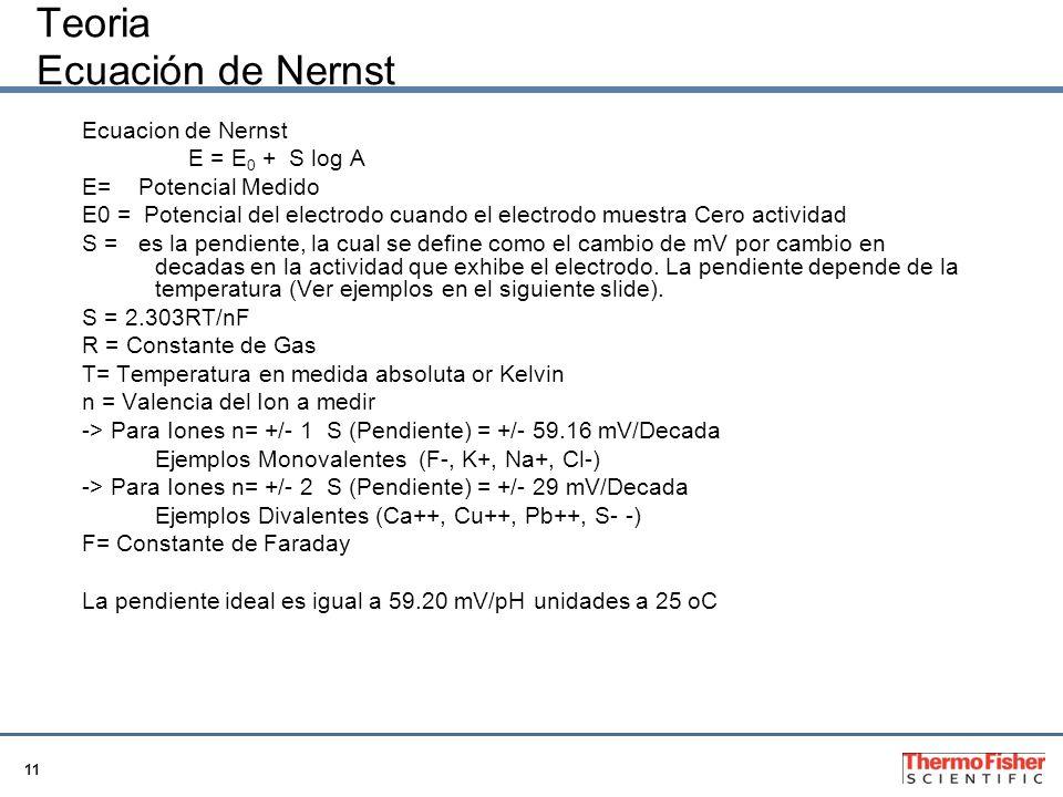 11 Teoria Ecuación de Nernst Ecuacion de Nernst E = E 0 + S log A E= Potencial Medido E0 = Potencial del electrodo cuando el electrodo muestra Cero ac