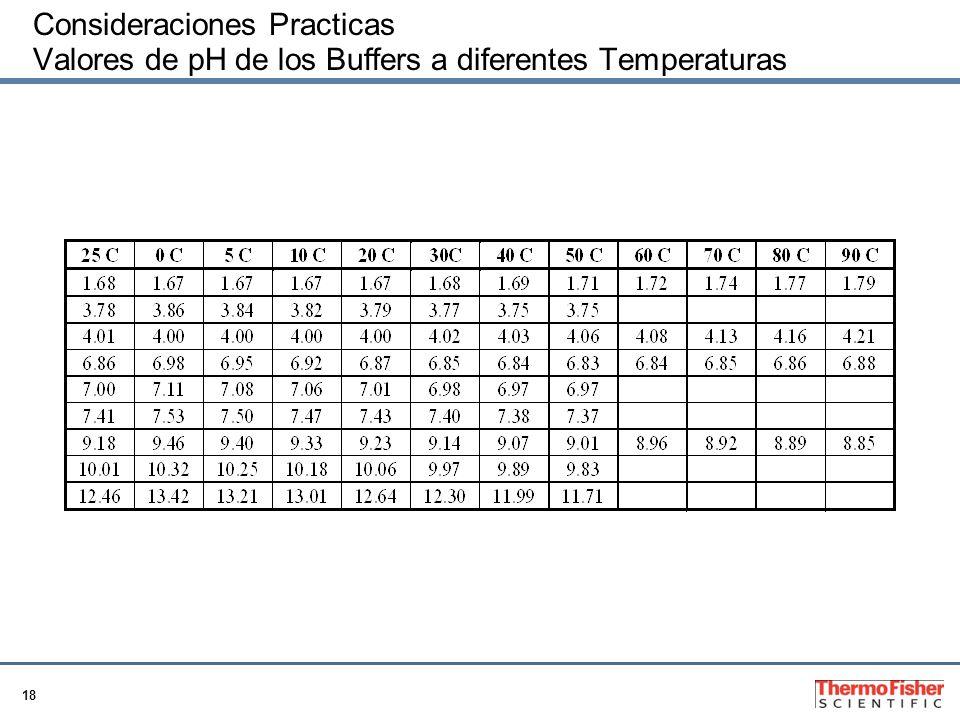 18 Consideraciones Practicas Valores de pH de los Buffers a diferentes Temperaturas