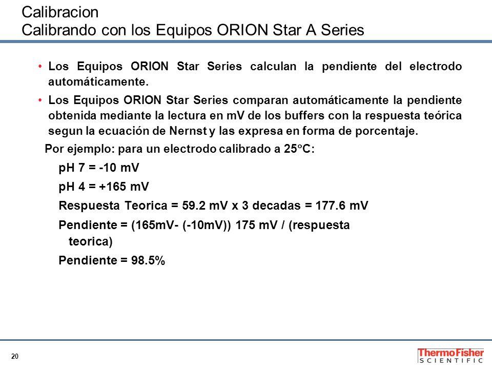 20 Calibracion Calibrando con los Equipos ORION Star A Series Los Equipos ORION Star Series calculan la pendiente del electrodo automáticamente. Los E