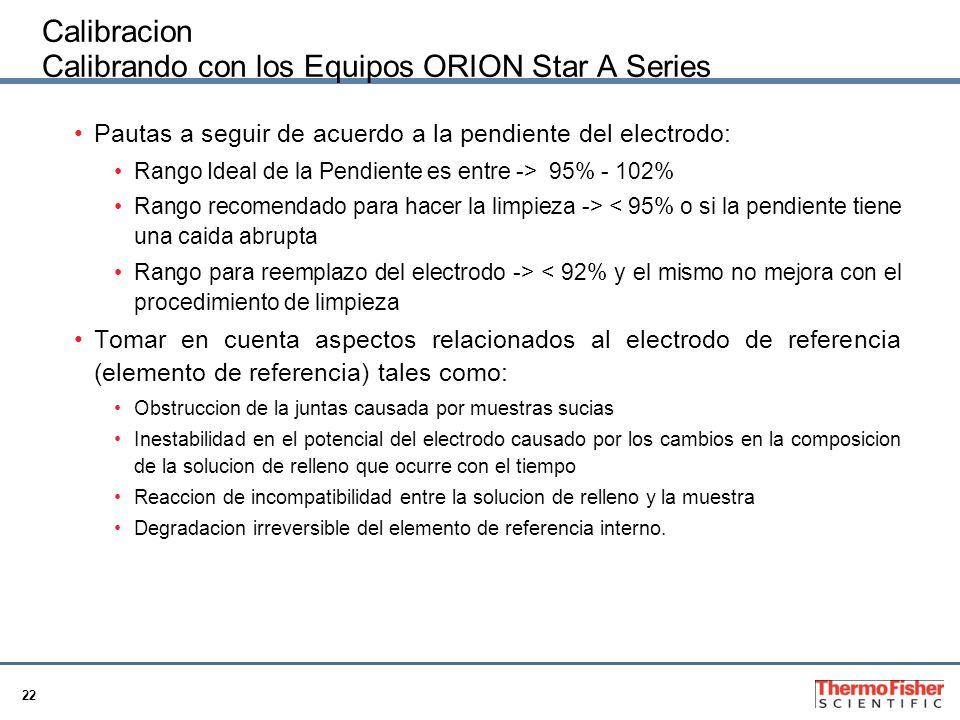 22 Calibracion Calibrando con los Equipos ORION Star A Series Pautas a seguir de acuerdo a la pendiente del electrodo: Rango Ideal de la Pendiente es