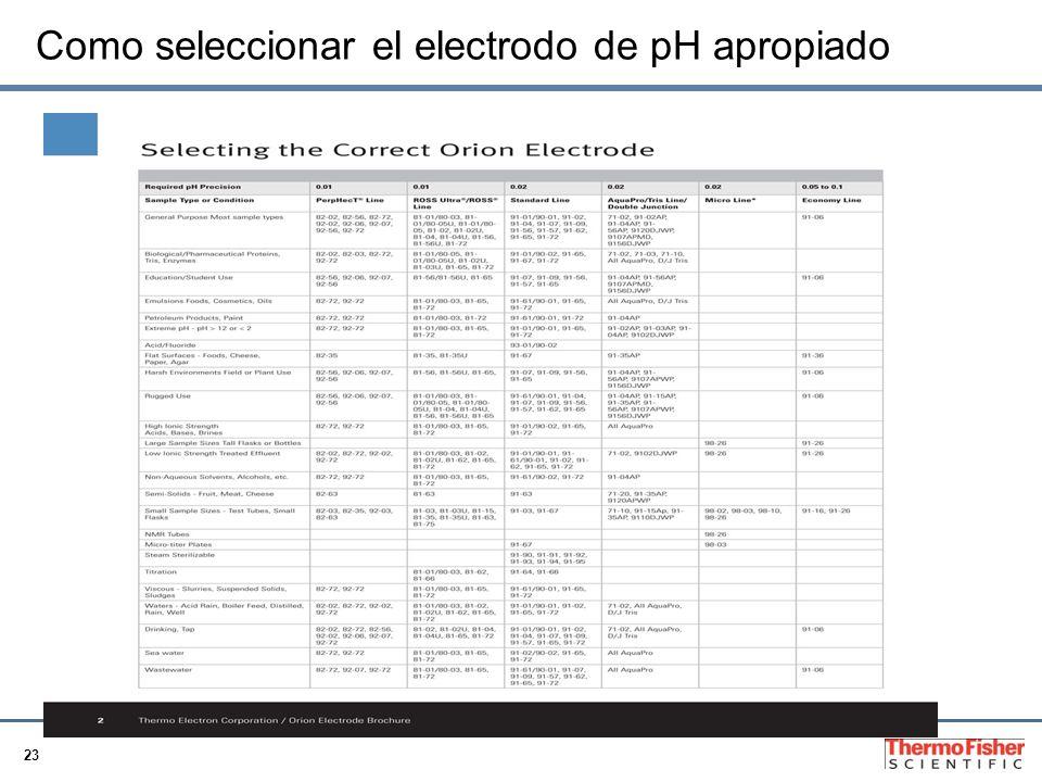 23 Como seleccionar el electrodo de pH apropiado