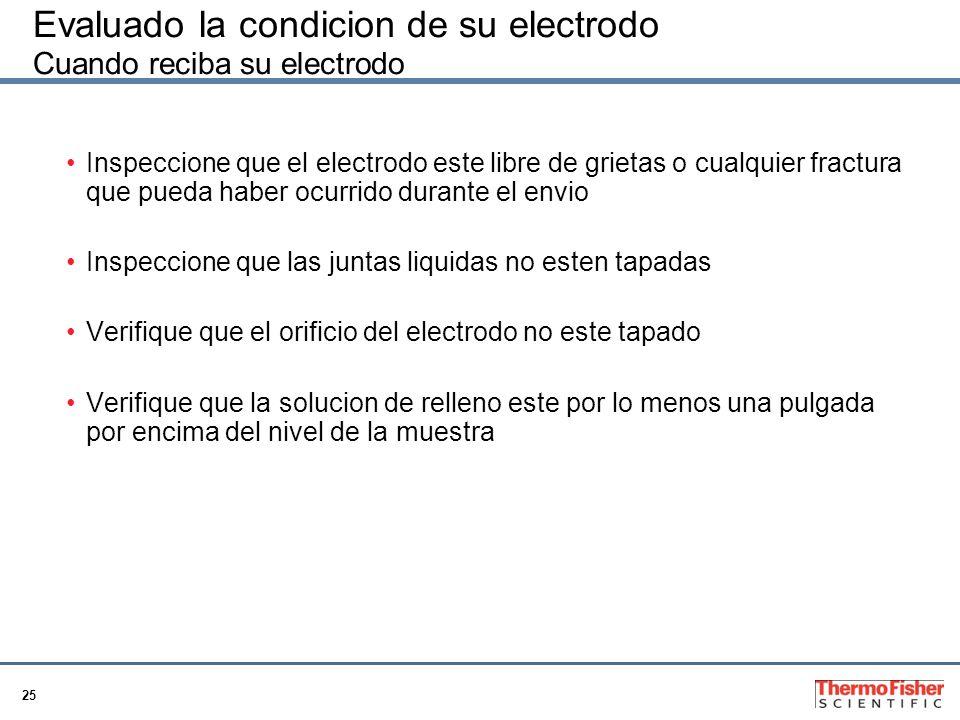 25 Evaluado la condicion de su electrodo Cuando reciba su electrodo Inspeccione que el electrodo este libre de grietas o cualquier fractura que pueda