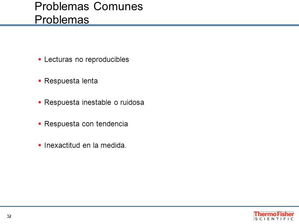 32 Problemas Comunes Problemas Lecturas no reproducibles Respuesta lenta Respuesta inestable o ruidosa Respuesta con tendencia Inexactitud en la medid