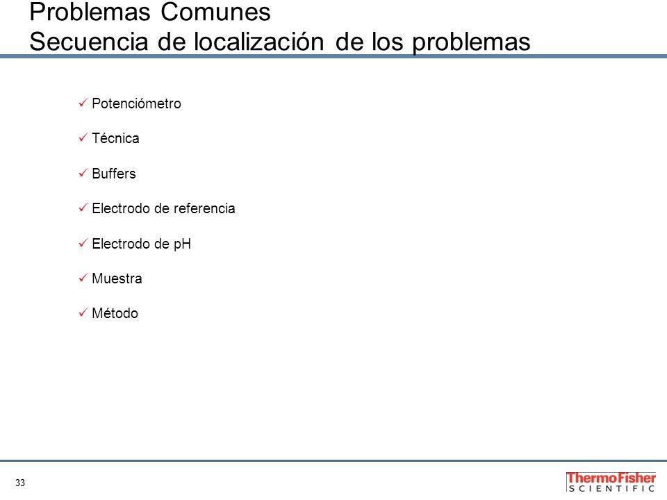 33 Problemas Comunes Secuencia de localización de los problemas Potenciómetro Técnica Buffers Electrodo de referencia Electrodo de pH Muestra Método