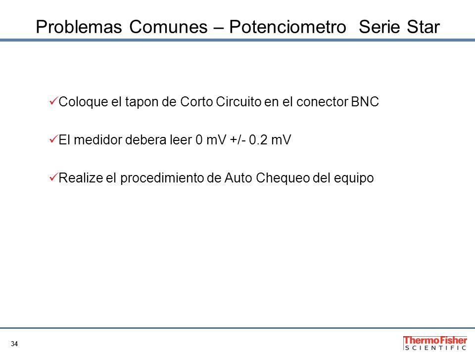 34 Problemas Comunes – Potenciometro Serie Star Coloque el tapon de Corto Circuito en el conector BNC El medidor debera leer 0 mV +/- 0.2 mV Realize e