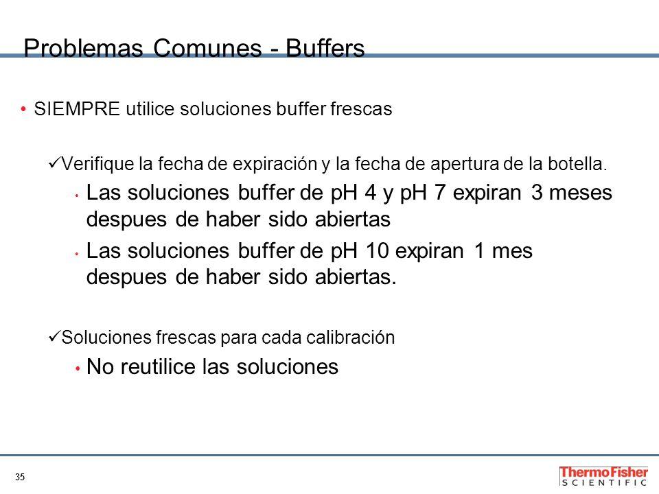35 Problemas Comunes - Buffers SIEMPRE utilice soluciones buffer frescas Verifique la fecha de expiración y la fecha de apertura de la botella. Las so