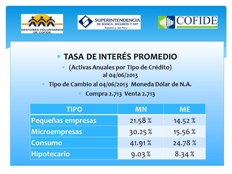 Realice sus consultas a través de los siguientes canales: De manera presencial en las oficinas de atención al público en Lima, Arequipa y Piura.LimaAr