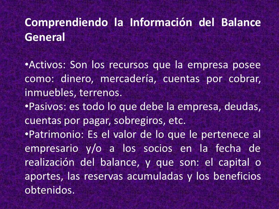 Comprendiendo la Información del Balance General Activos: Son los recursos que la empresa posee como: dinero, mercadería, cuentas por cobrar, inmueble