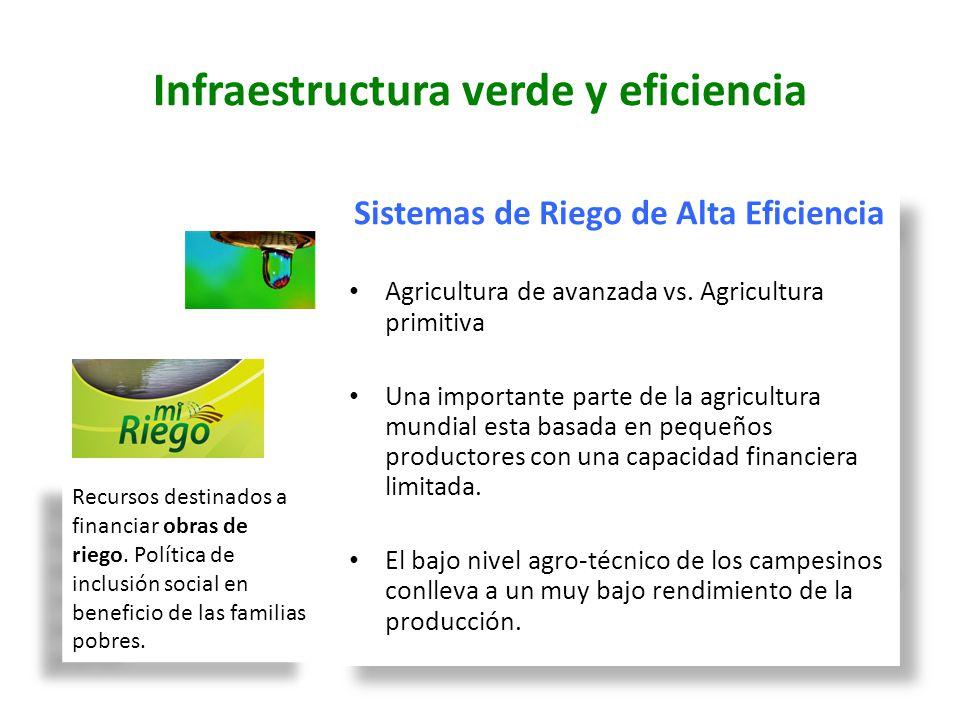 Sistemas de Riego de Alta Eficiencia Agricultura de avanzada vs. Agricultura primitiva Una importante parte de la agricultura mundial esta basada en p