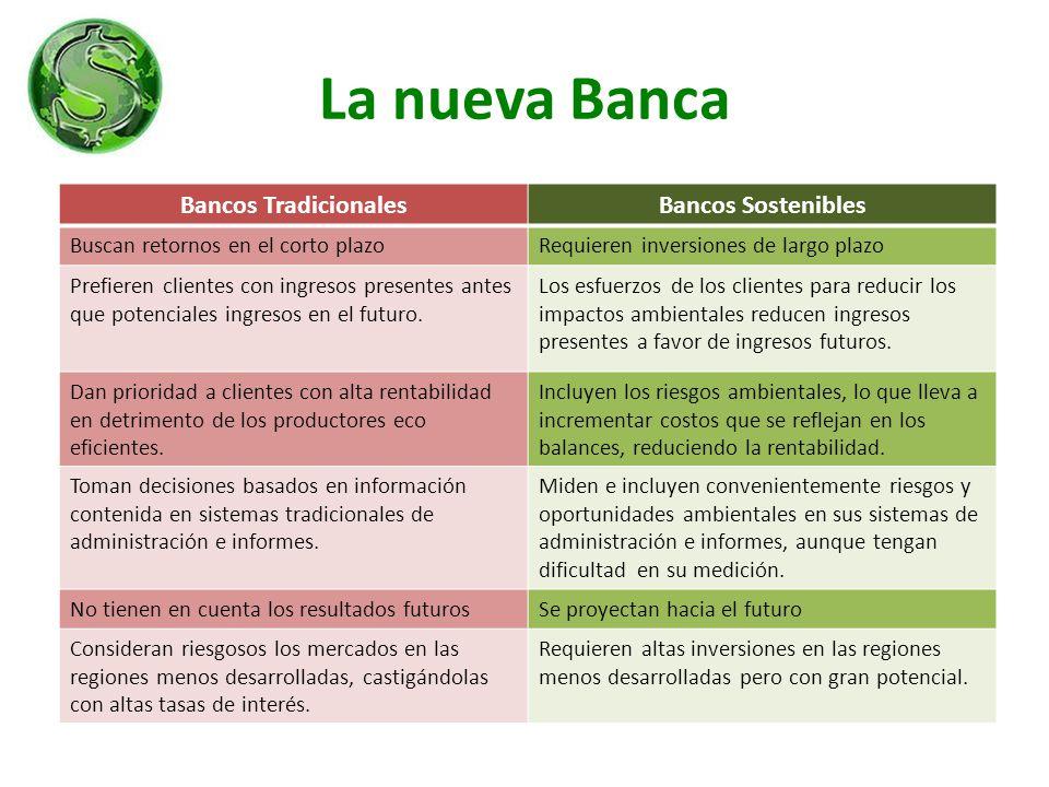 La nueva Banca Bancos TradicionalesBancos Sostenibles Buscan retornos en el corto plazoRequieren inversiones de largo plazo Prefieren clientes con ing