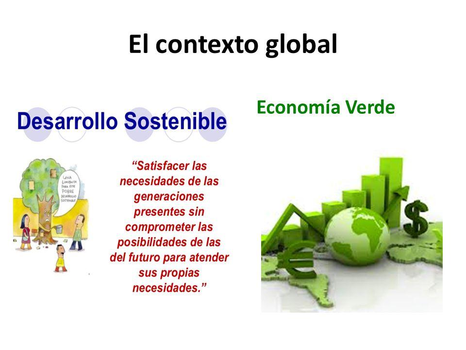 El contexto global Economía Verde