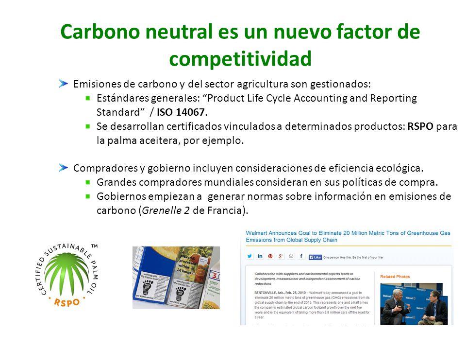 Carbono neutral es un nuevo factor de competitividad Emisiones de carbono y del sector agricultura son gestionados: Estándares generales: Product Life