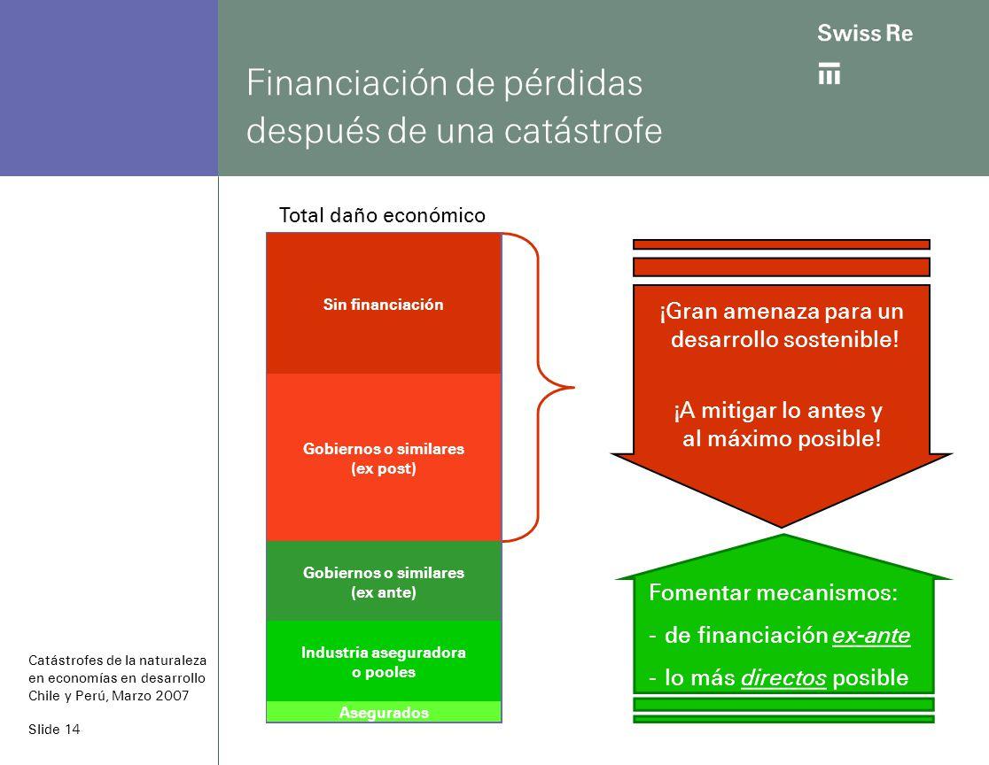 Slide 14 Financiación de pérdidas después de una catástrofe Catástrofes de la naturaleza en economías en desarrollo Chile y Perú, Marzo 2007 ¡Gran amenaza para un desarrollo sostenible.