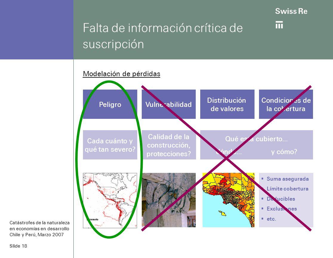 Slide 18 Falta de información crítica de suscripción Modelación de pérdidas Peligro Cada cuánto y qué tan severo.