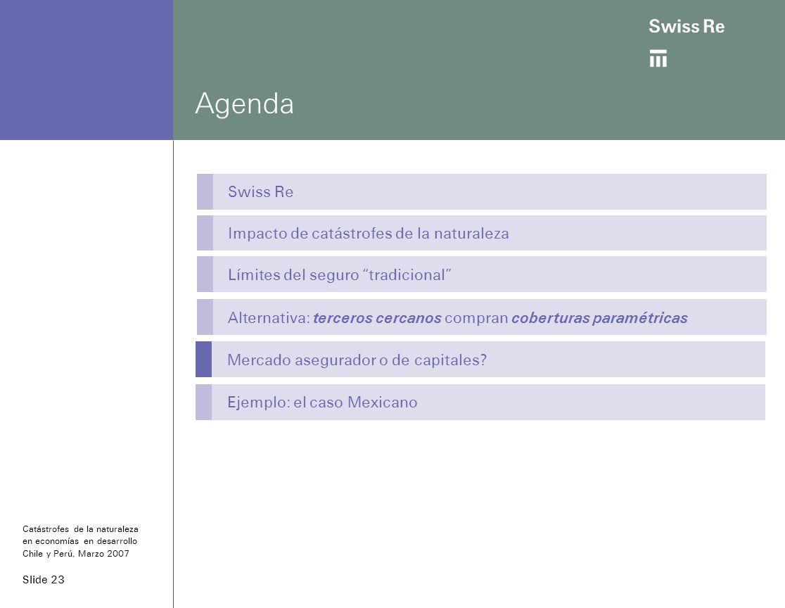 Slide 23 Agenda Swiss Re Impacto de catástrofes de la naturaleza Límites del seguro tradicional Alternativa: terceros cercanos compran coberturas paramétricas Catástrofes de la naturaleza en economías en desarrollo Chile y Perú, Marzo 2007 Mercado asegurador o de capitales.