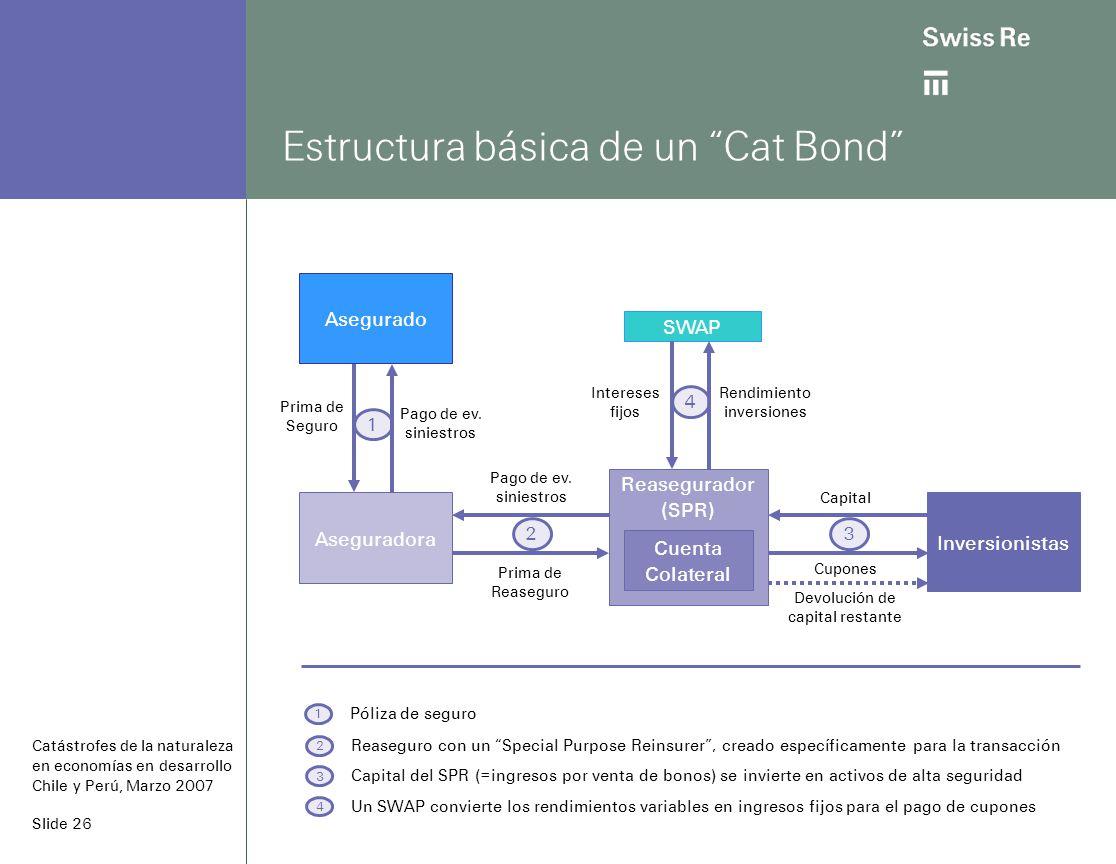 Slide 26 Reasegurador (SPR) Estructura básica de un Cat Bond Capital Prima de Reaseguro Pago de ev.