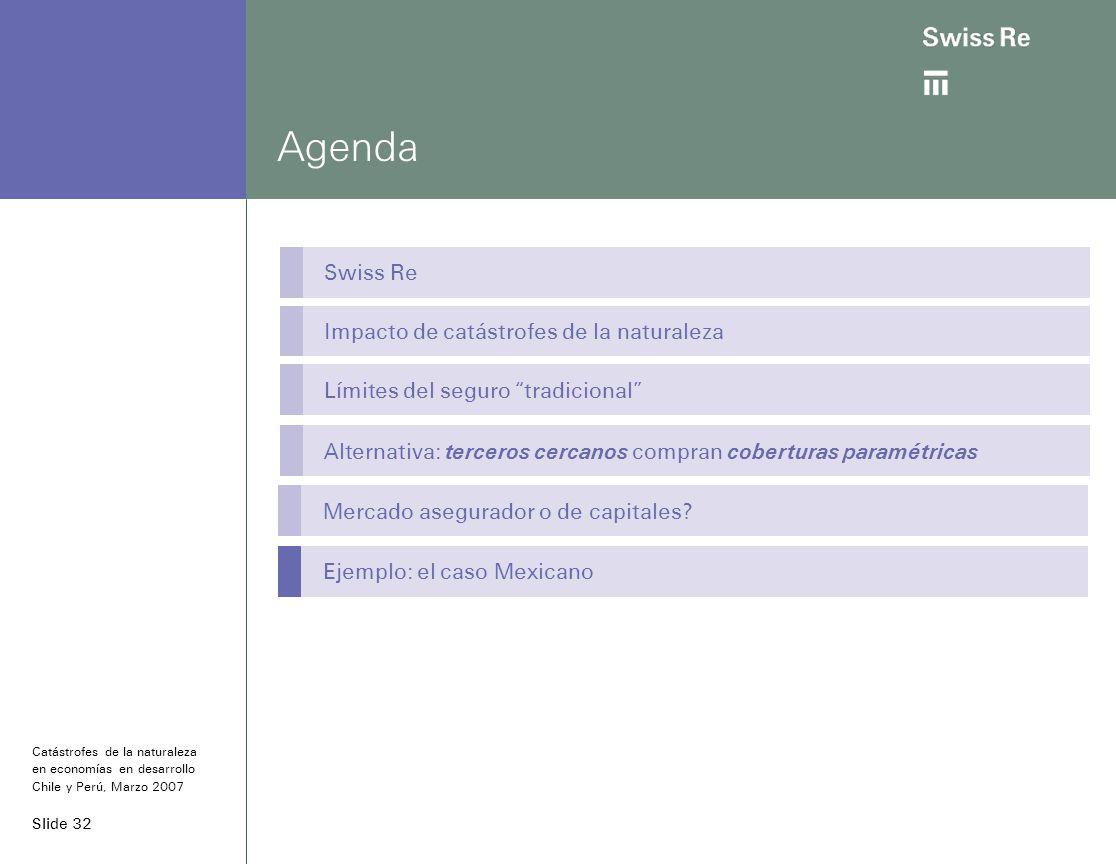 Slide 32 Agenda Swiss Re Impacto de catástrofes de la naturaleza Límites del seguro tradicional Alternativa: terceros cercanos compran coberturas paramétricas Catástrofes de la naturaleza en economías en desarrollo Chile y Perú, Marzo 2007 Mercado asegurador o de capitales.