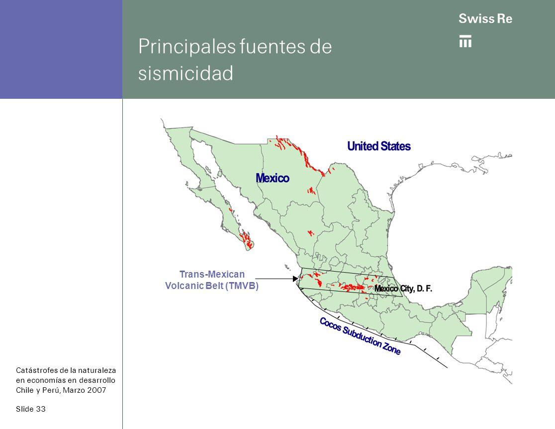 Slide 33 Principales fuentes de sismicidad Trans-Mexican Volcanic Belt (TMVB) Catástrofes de la naturaleza en economías en desarrollo Chile y Perú, Marzo 2007