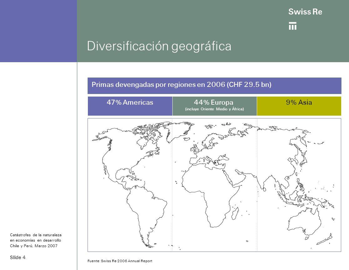 Slide 4 Diversificación geográfica 44% Europa (incluye Oriente Medio y África) 47% Americas9% Asia Primas devengadas por regiones en 2006 (CHF 29.5 bn) Catástrofes de la naturaleza en economías en desarrollo Chile y Perú, Marzo 2007 Fuente: Swiss Re 2006 Annual Report