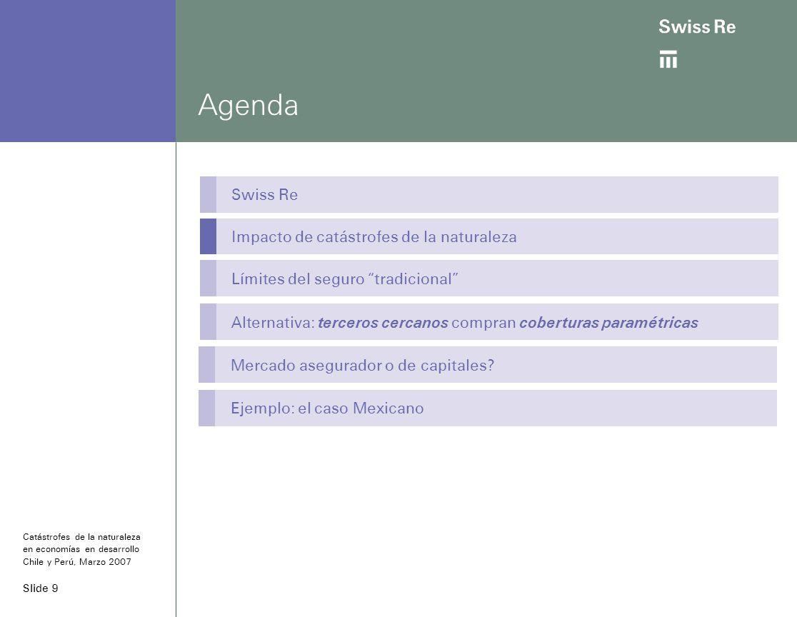 Slide 9 Agenda Swiss Re Impacto de catástrofes de la naturaleza Límites del seguro tradicional Alternativa: terceros cercanos compran coberturas paramétricas Catástrofes de la naturaleza en economías en desarrollo Chile y Perú, Marzo 2007 Mercado asegurador o de capitales.