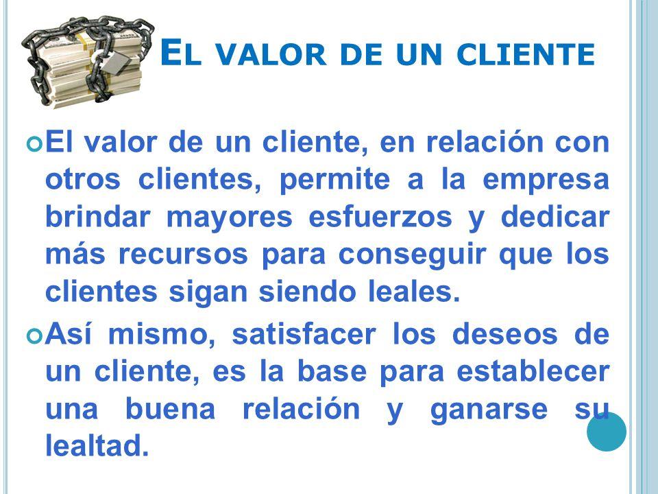 E L VALOR DE UN CLIENTE El valor de un cliente, en relación con otros clientes, permite a la empresa brindar mayores esfuerzos y dedicar más recursos