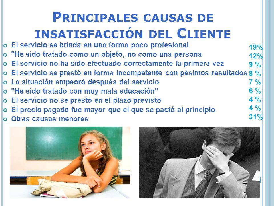 P RINCIPALES CAUSAS DE INSATISFACCIÓN DEL C LIENTE El servicio se brinda en una forma poco profesional