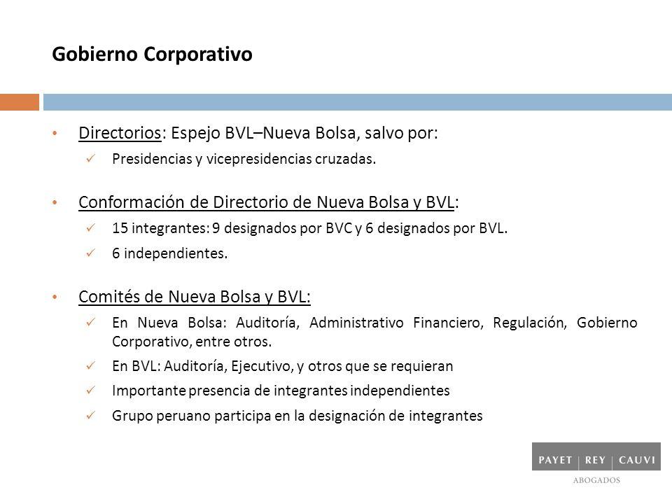 Gobierno Corporativo Directorios: Espejo BVL–Nueva Bolsa, salvo por: Presidencias y vicepresidencias cruzadas.