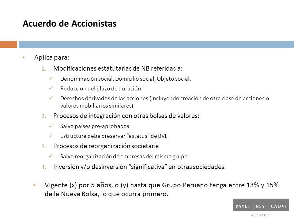 Acuerdo de Accionistas Aplica para: 1.