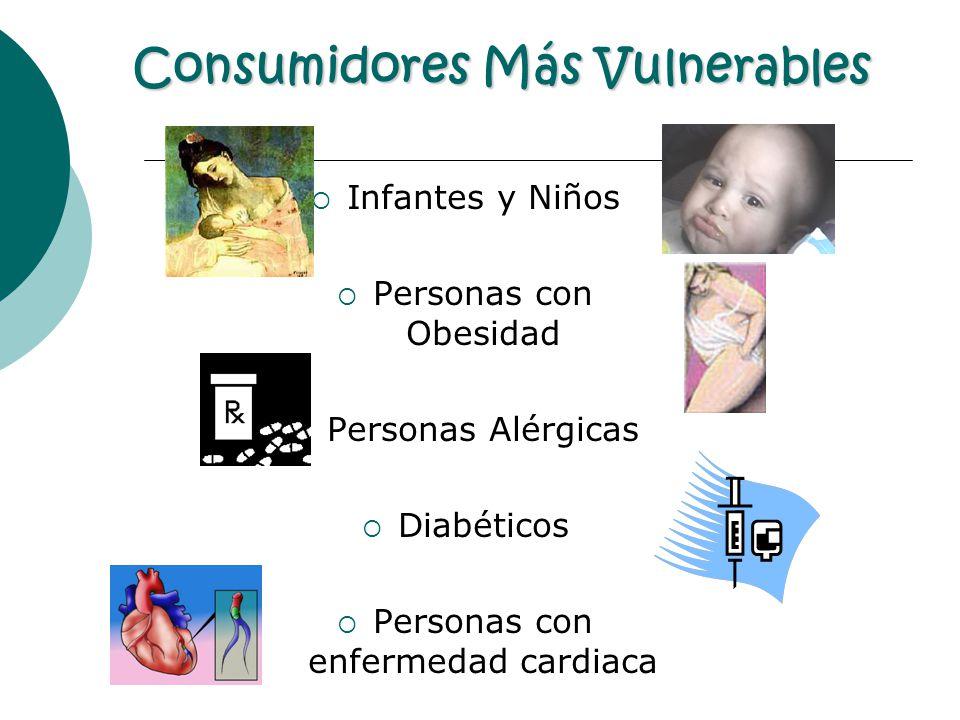 Consumidores Más Vulnerables Infantes y Niños Personas con Obesidad Personas Alérgicas Diabéticos Personas con enfermedad cardiaca