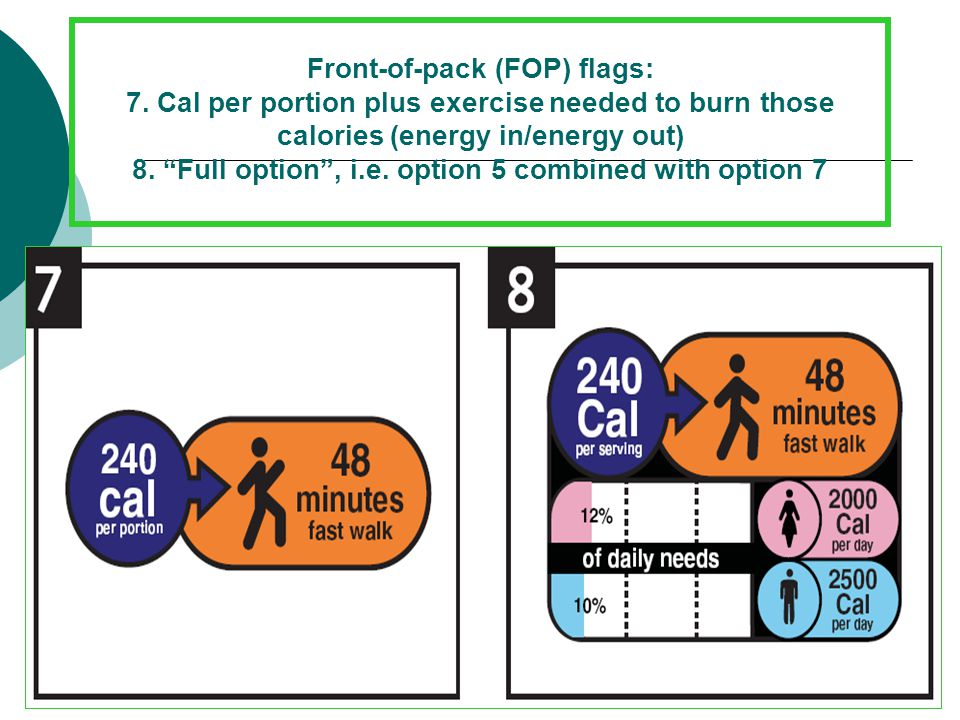 Front-of-pack (FOP) flags: 7. Cal per portion plus exercise needed to burn those calories (energy in/energy out) 8. Full option, i.e. option 5 combine