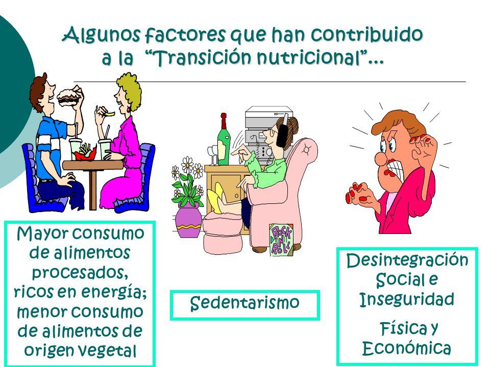 Algunos factores que han contribuido a la Transición nutricional... Mayor consumo de alimentos procesados, ricos en energía; menor consumo de alimento