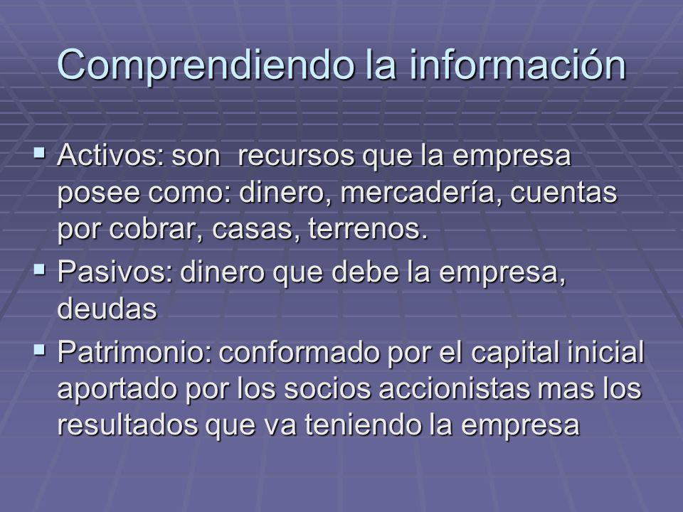 Comprendiendo la información Activos: son recursos que la empresa posee como: dinero, mercadería, cuentas por cobrar, casas, terrenos. Activos: son re