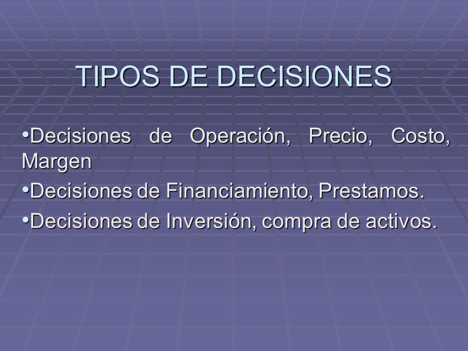 TIPOS DE DECISIONES Decisiones de Operación, Precio, Costo, Margen Decisiones de Operación, Precio, Costo, Margen Decisiones de Financiamiento, Presta
