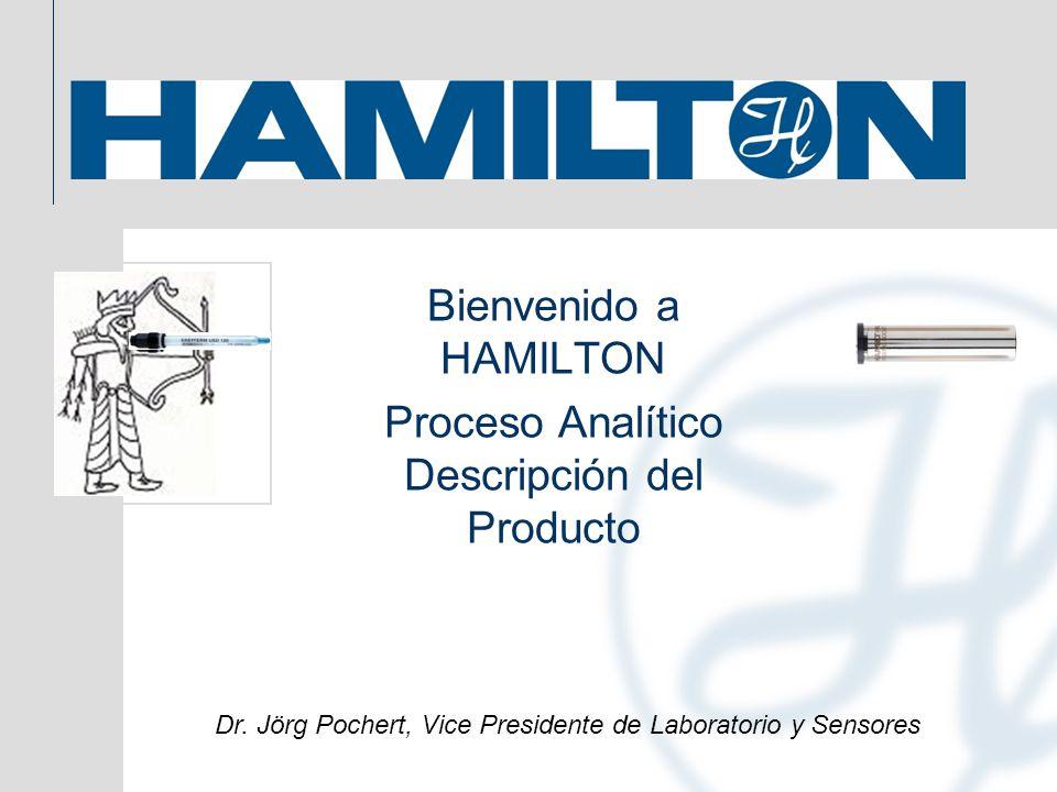 Bienvenido a HAMILTON Proceso Analítico Descripción del Producto Dr.