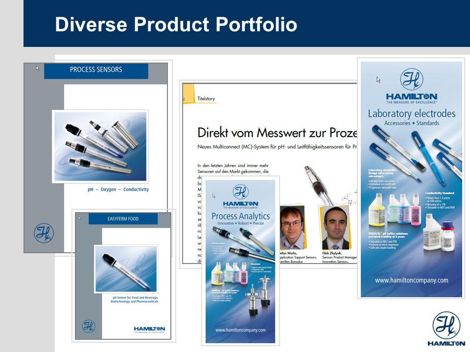 Diverse Product Portfolio