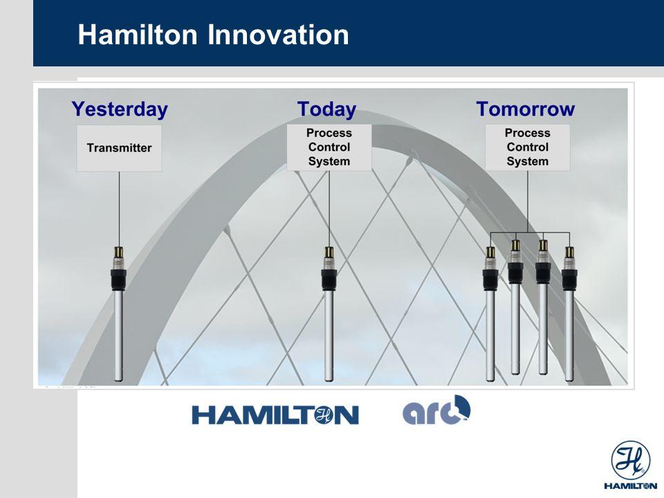 Hamilton Innovation