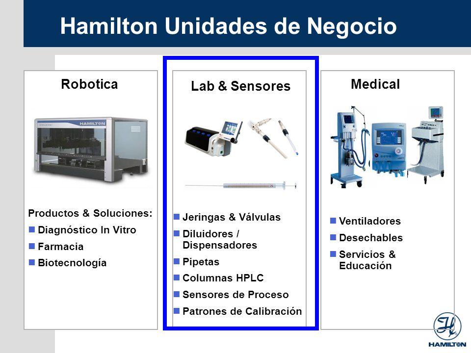 Productos & Soluciones: Diagnóstico In Vitro Farmacia Biotecnología Ventiladores Desechables Servicios & Educación Hamilton Unidades de Negocio RoboticaMedical Lab & Sensores Jeringas & Válvulas Diluidores / Dispensadores Pipetas Columnas HPLC Sensores de Proceso Patrones de Calibración