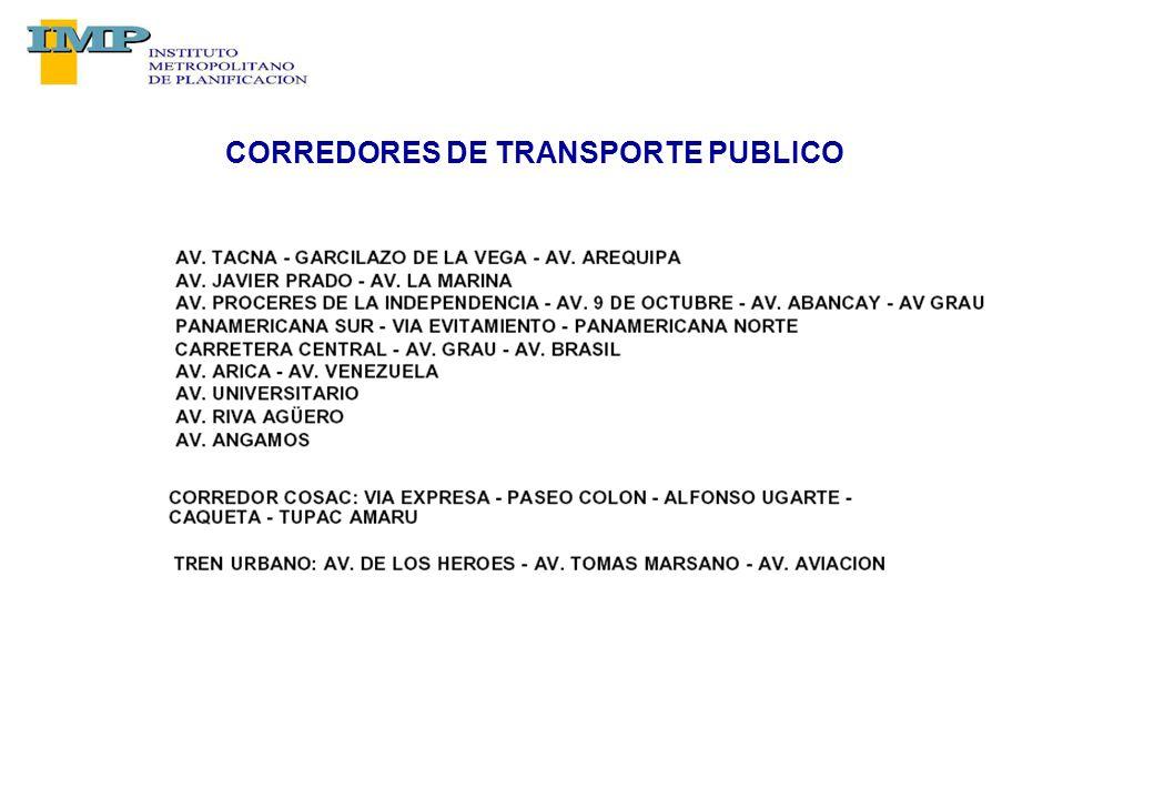CORREDORES DE TRANSPORTE PUBLICO