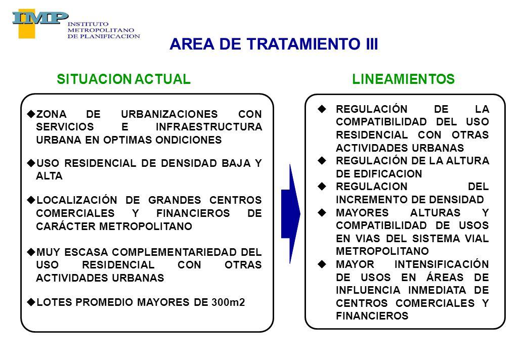 AREA DE TRATAMIENTO III ZONA DE URBANIZACIONES CON SERVICIOS E INFRAESTRUCTURA URBANA EN OPTIMAS ONDICIONES USO RESIDENCIAL DE DENSIDAD BAJA Y ALTA LOCALIZACIÓN DE GRANDES CENTROS COMERCIALES Y FINANCIEROS DE CARÁCTER METROPOLITANO MUY ESCASA COMPLEMENTARIEDAD DEL USO RESIDENCIAL CON OTRAS ACTIVIDADES URBANAS LOTES PROMEDIO MAYORES DE 300m2 REGULACIÓN DE LA COMPATIBILIDAD DEL USO RESIDENCIAL CON OTRAS ACTIVIDADES URBANAS REGULACIÓN DE LA ALTURA DE EDIFICACION REGULACION DEL INCREMENTO DE DENSIDAD MAYORES ALTURAS Y COMPATIBILIDAD DE USOS EN VIAS DEL SISTEMA VIAL METROPOLITANO MAYOR INTENSIFICACIÓN DE USOS EN ÁREAS DE INFLUENCIA INMEDIATA DE CENTROS COMERCIALES Y FINANCIEROS SITUACION ACTUALLINEAMIENTOS