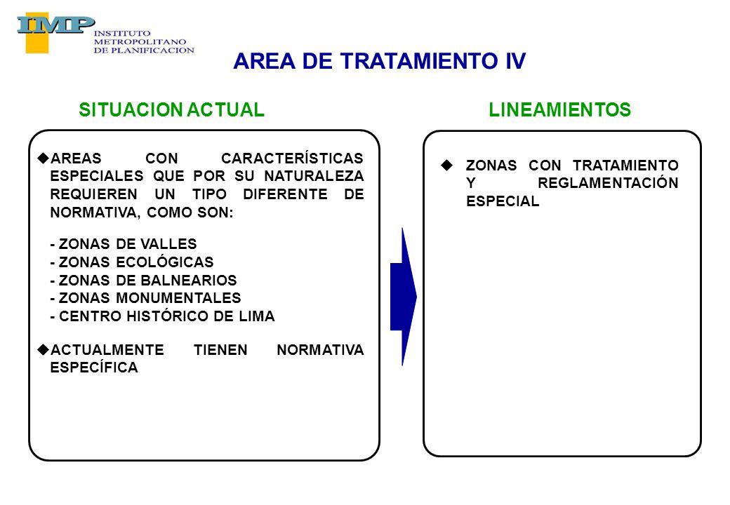 AREA DE TRATAMIENTO IV AREAS CON CARACTERÍSTICAS ESPECIALES QUE POR SU NATURALEZA REQUIEREN UN TIPO DIFERENTE DE NORMATIVA, COMO SON: - ZONAS DE VALLES - ZONAS ECOLÓGICAS - ZONAS DE BALNEARIOS - ZONAS MONUMENTALES - CENTRO HISTÓRICO DE LIMA ACTUALMENTE TIENEN NORMATIVA ESPECÍFICA ZONAS CON TRATAMIENTO Y REGLAMENTACIÓN ESPECIAL SITUACION ACTUALLINEAMIENTOS