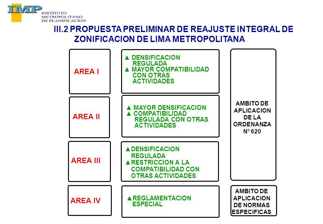 AMBITO DE APLICACION DE LA ORDENANZA Nº 620 AMBITO DE APLICACION DE NORMAS ESPECIFICAS III.2 PROPUESTA PRELIMINAR DE REAJUSTE INTEGRAL DE ZONIFICACION DE LIMA METROPOLITANA DENSIFICACION REGULADA MAYOR COMPATIBILIDAD CON OTRAS ACTIVIDADES MAYOR DENSIFICACION COMPATIBILIDAD REGULADA CON OTRAS ACTIVIDADES DENSIFICACION REGULADA RESTRICCION A LA COMPATIBILIDAD CON OTRAS ACTIVIDADES REGLAMENTACION ESPECIAL AREA I AREA II AREA III AREA IV