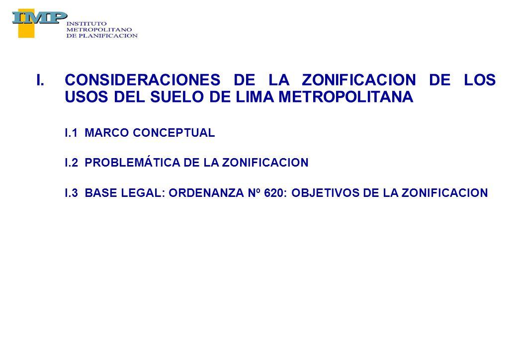 I.CONSIDERACIONES DE LA ZONIFICACION DE LOS USOS DEL SUELO DE LIMA METROPOLITANA I.1MARCO CONCEPTUAL I.2PROBLEMÁTICA DE LA ZONIFICACION I.3BASE LEGAL: ORDENANZA Nº 620: OBJETIVOS DE LA ZONIFICACION