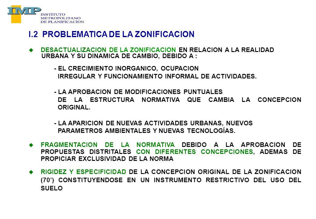 I.2 PROBLEMATICA DE LA ZONIFICACION DESACTUALIZACION DE LA ZONIFICACION EN RELACION A LA REALIDAD URBANA Y SU DINAMICA DE CAMBIO, DEBIDO A : - EL CRECIMIENTO INORGANICO, OCUPACION IRREGULAR Y FUNCIONAMIENTO INFORMAL DE ACTIVIDADES.