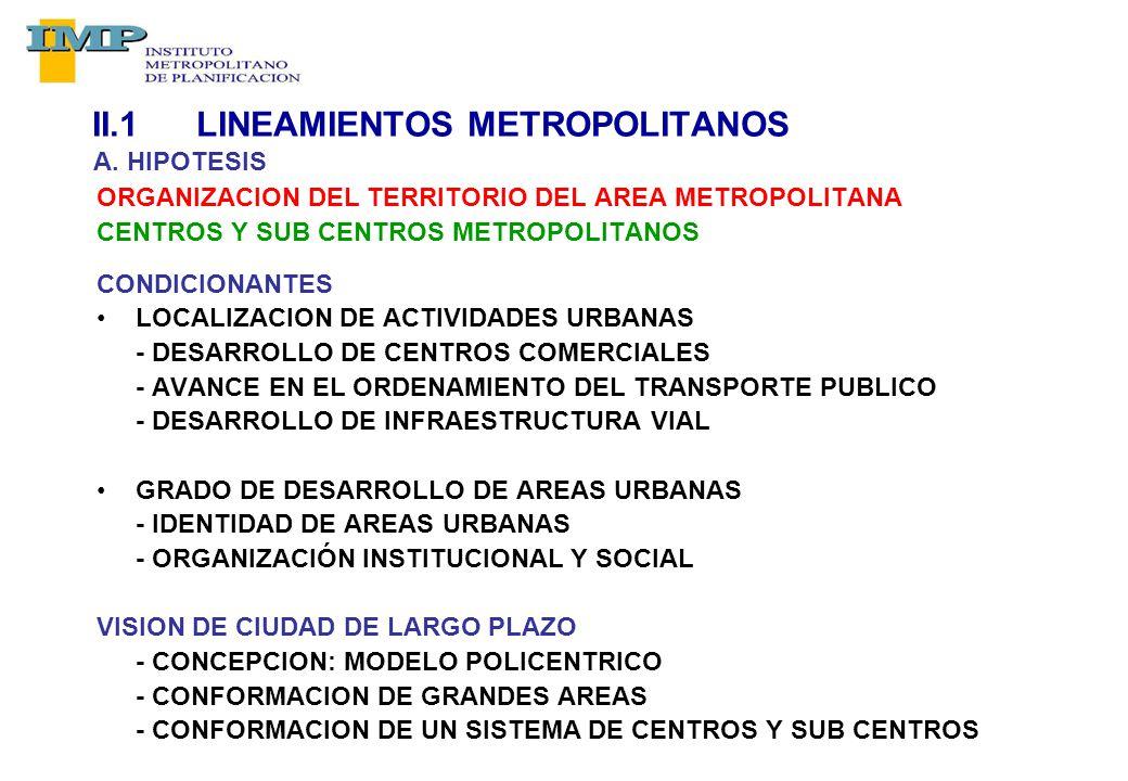 II.1 LINEAMIENTOS METROPOLITANOS ORGANIZACION DEL TERRITORIO DEL AREA METROPOLITANA CENTROS Y SUB CENTROS METROPOLITANOS CONDICIONANTES LOCALIZACION DE ACTIVIDADES URBANAS - DESARROLLO DE CENTROS COMERCIALES - AVANCE EN EL ORDENAMIENTO DEL TRANSPORTE PUBLICO - DESARROLLO DE INFRAESTRUCTURA VIAL GRADO DE DESARROLLO DE AREAS URBANAS - IDENTIDAD DE AREAS URBANAS - ORGANIZACIÓN INSTITUCIONAL Y SOCIAL VISION DE CIUDAD DE LARGO PLAZO - CONCEPCION: MODELO POLICENTRICO - CONFORMACION DE GRANDES AREAS - CONFORMACION DE UN SISTEMA DE CENTROS Y SUB CENTROS A.