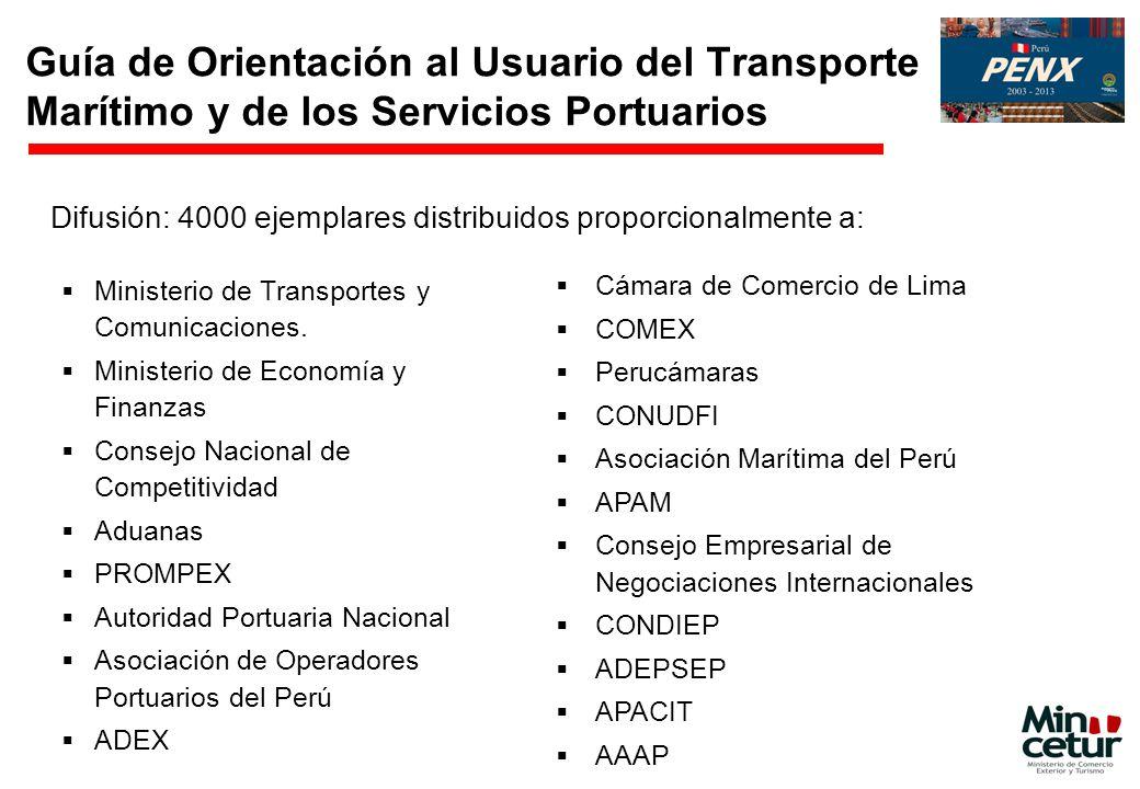 Ministerio de Transportes y Comunicaciones. Ministerio de Economía y Finanzas Consejo Nacional de Competitividad Aduanas PROMPEX Autoridad Portuaria N