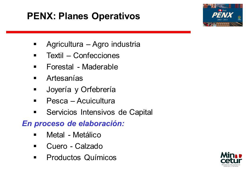 PENX: Planes Operativos Agricultura – Agro industria Textil – Confecciones Forestal - Maderable Artesanías Joyería y Orfebrería Pesca – Acuicultura Se