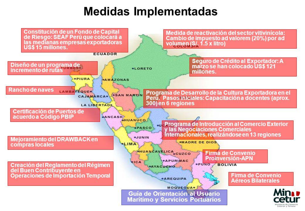Medidas Implementadas Mejoramiento del DRAWBACK en compras locales Certificación de Puertos de acuerdo a Código PBIP Seguro de Crédito al Exportador: