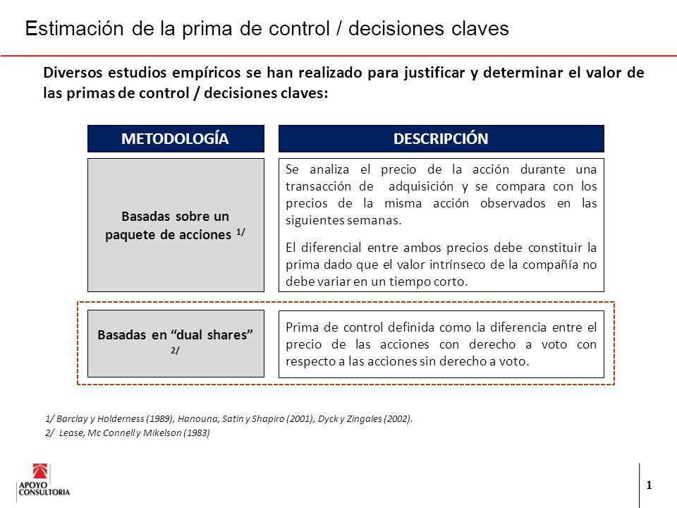 1 Estimación de la prima de control / decisiones claves Diversos estudios empíricos se han realizado para justificar y determinar el valor de las prim