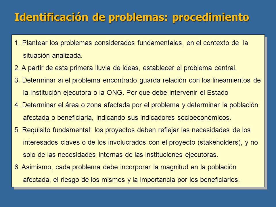 Identificación de problemas: procedimiento 1. Plantear los problemas considerados fundamentales, en el contexto de la situación analizada. 2. A partir